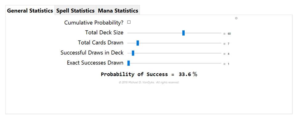 Magic Deck Building Statistics | Eternal Central